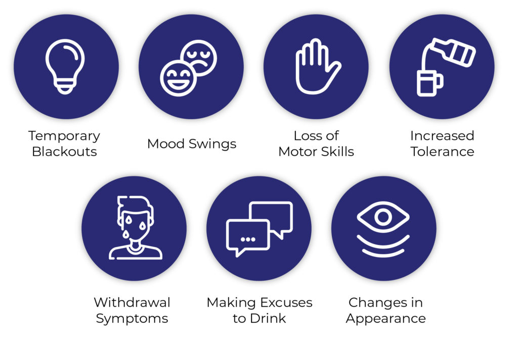 Signs of alcohol use disorder which can include blackouts, mood swings, loss of motor skills, and more.