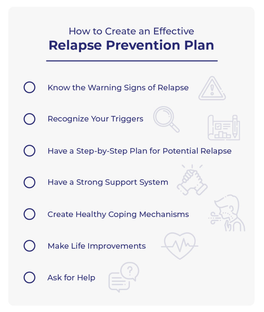 Checklist detailing the seven steps to take to create a relapse prevention plan
